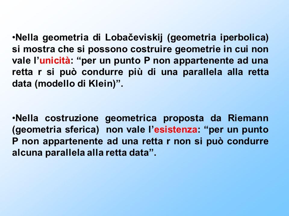 """Nella geometria di Lobačeviskij (geometria iperbolica) si mostra che si possono costruire geometrie in cui non vale l'unicità: """"per un punto P non app"""