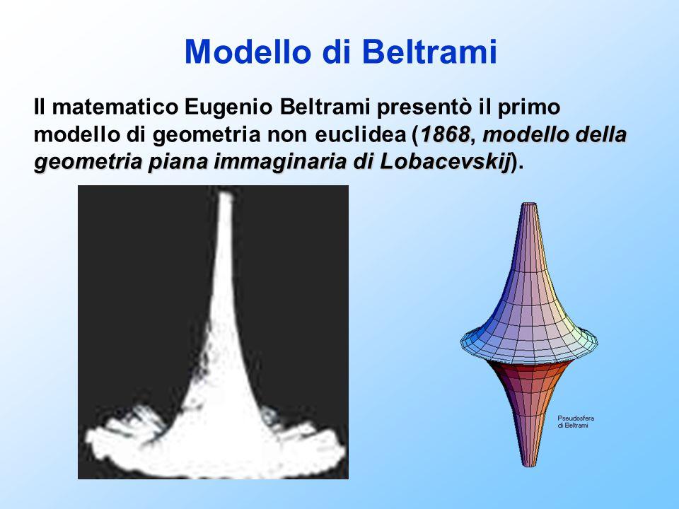 Modello di Beltrami 1868modello della geometria piana immaginaria di Lobacevskij Il matematico Eugenio Beltrami presentò il primo modello di geometria