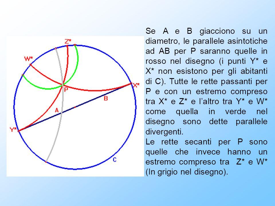 Se A e B giacciono su un diametro, le parallele asintotiche ad AB per P saranno quelle in rosso nel disegno (i punti Y* e X* non esistono per gli abit