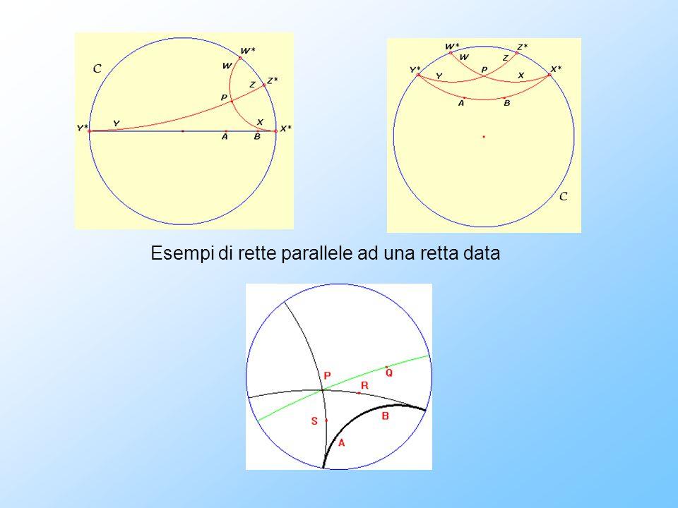 Esempi di rette parallele ad una retta data
