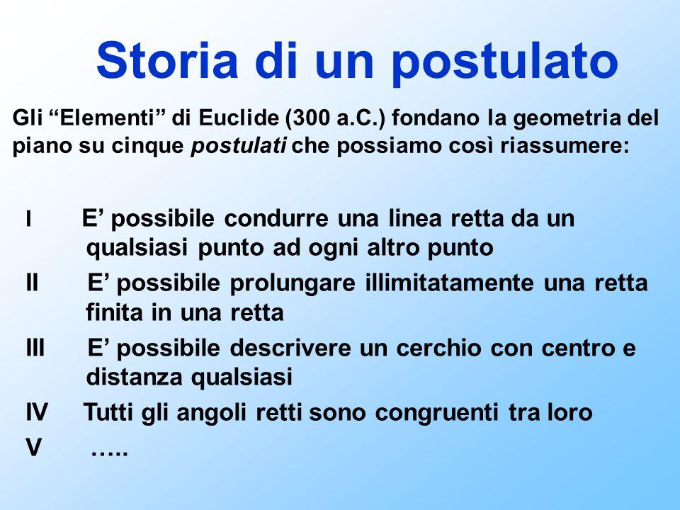 Storia di un postulato I E' possibile condurre una linea retta da un qualsiasi punto ad ogni altro punto II E' possibile prolungare illimitatamente un