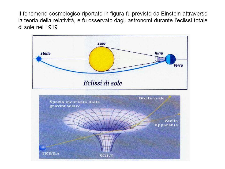 Il fenomeno cosmologico riportato in figura fu previsto da Einstein attraverso la teoria della relatività, e fu osservato dagli astronomi durante l'ec