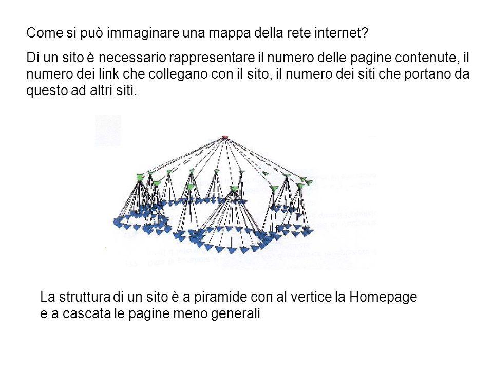 Come si può immaginare una mappa della rete internet? Di un sito è necessario rappresentare il numero delle pagine contenute, il numero dei link che c