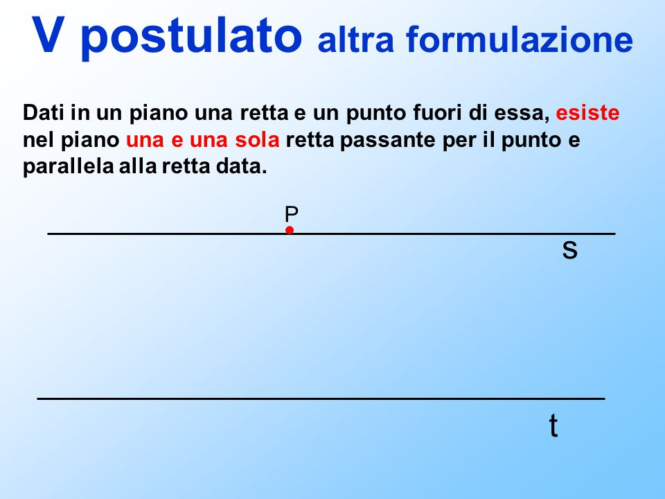 V postulato altra formulazione Dati in un piano una retta e un punto fuori di essa, esiste nel piano una e una sola retta passante per il punto e para