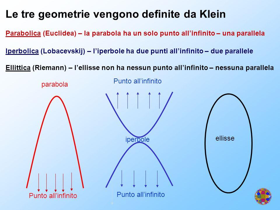 Le tre geometrie vengono definite da Klein Parabolica (Euclidea) – la parabola ha un solo punto all'infinito – una parallela Iperbolica (Lobacevskij)