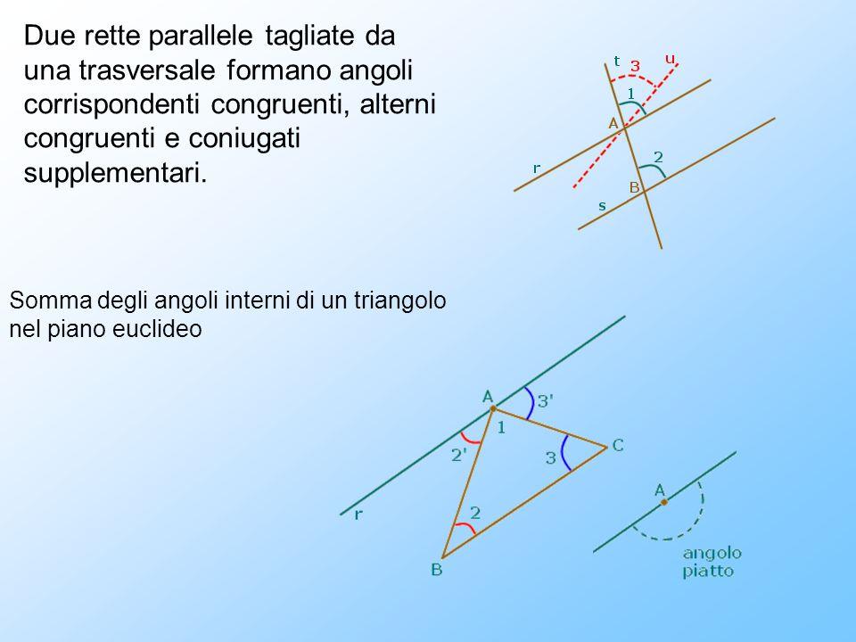 Somma degli angoli interni di un triangolo nel piano euclideo Due rette parallele tagliate da una trasversale formano angoli corrispondenti congruenti
