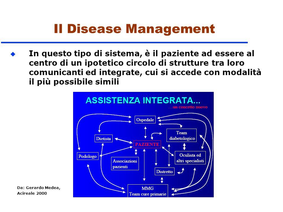 Il Disease Management u In questo tipo di sistema, è il paziente ad essere al centro di un ipotetico circolo di strutture tra loro comunicanti ed inte