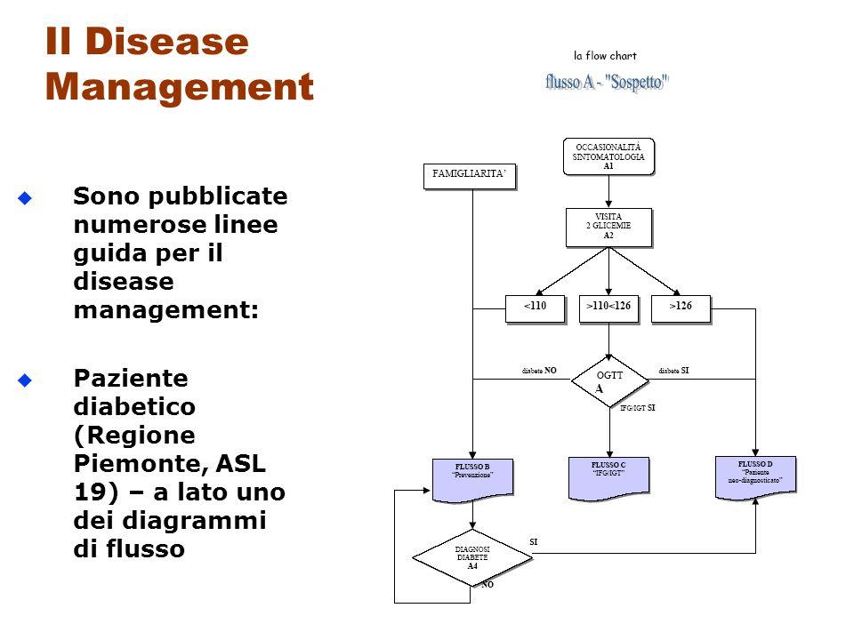 Il Disease Management u Paziente con sindrome metabolica (Progetto DisMaBo, Università di Bologna, SIMG, FIMMG, ASL città di Bologna) u A lato un esempio del complesso diagramma di flusso