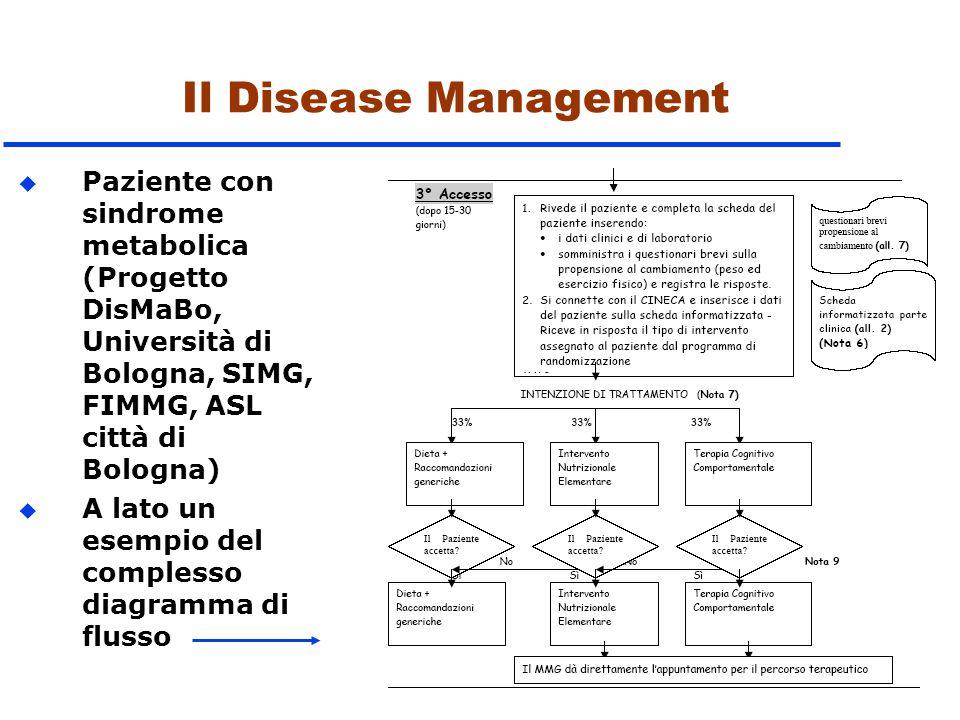 Il Disease Management u Paziente con sindrome metabolica (Progetto DisMaBo, Università di Bologna, SIMG, FIMMG, ASL città di Bologna) u A lato un esem