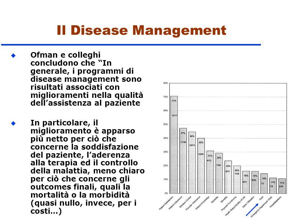 Il Disease Management u Inoltre, è interessante notare come l'efficacia di tali programmi sembri avere una estrema variabilità a seconda della patologia interessata (le maggiori evidenze di efficacia si sono osservate per depressione, patologia coronarica, diabete, assai meno per il mal di schiena od il dolore cronico)