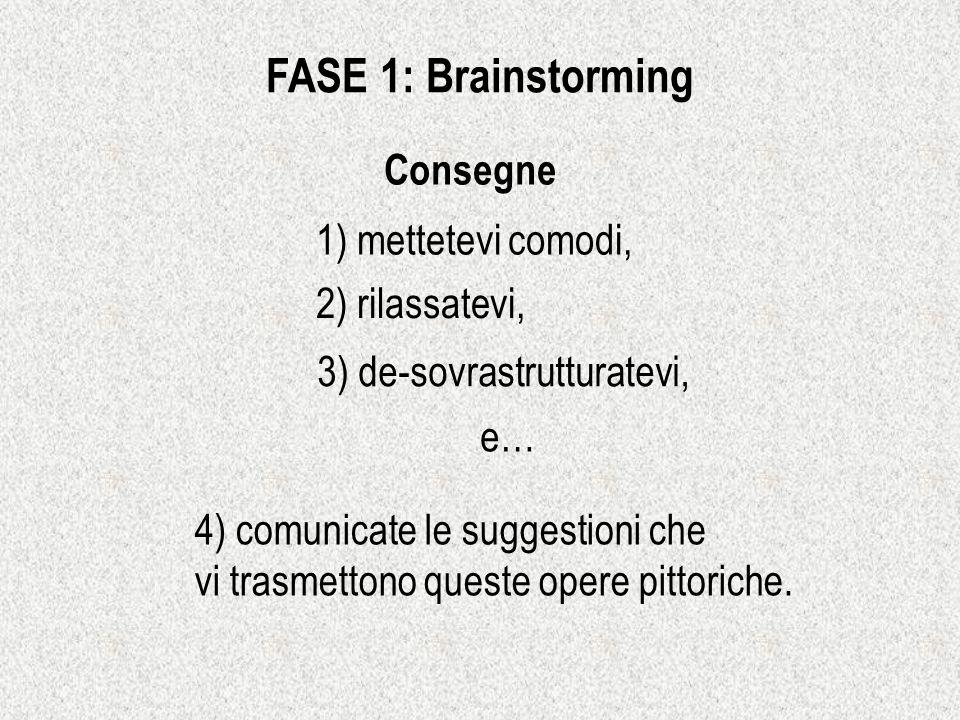FASE 1: Brainstorming Consegne 1) mettetevi comodi, 2) rilassatevi, 3) de-sovrastrutturatevi, e… 4) comunicate le suggestioni che vi trasmettono quest