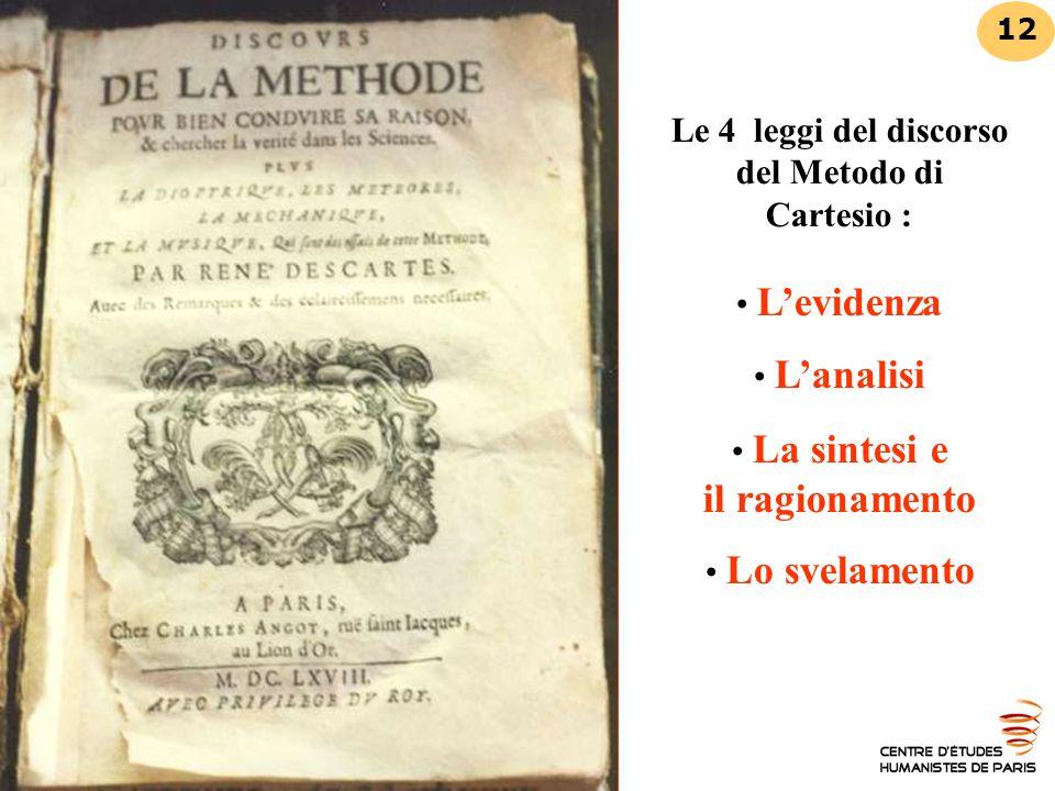 Le 4 leggi del discorso del Metodo di Cartesio : L'evidenza L'analisi La sintesi e il ragionamento Lo svelamento 12