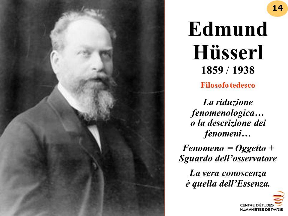 Filosofo tedesco Edmund Hüsserl 1859 / 1938 Filosofo tedesco La riduzione fenomenologica… o la descrizione dei fenomeni… Fenomeno = Oggetto + Sguardo