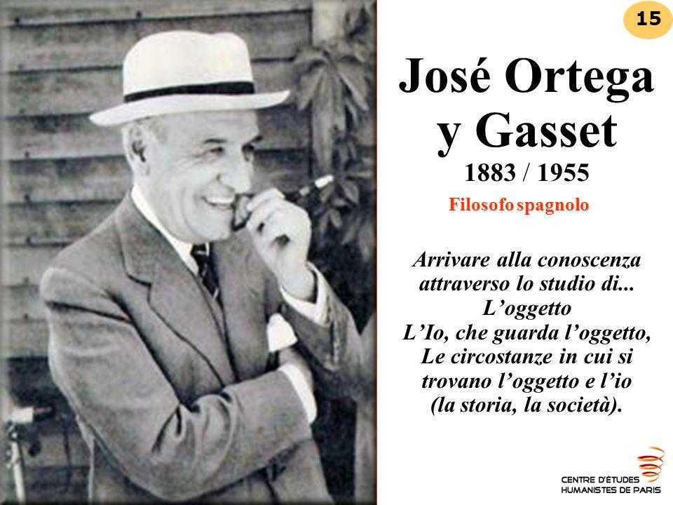Filosofo spagnolo José Ortega y Gasset 1883 / 1955 Filosofo spagnolo Arrivare alla conoscenza attraverso lo studio di... L'oggetto L'Io, che guarda l'
