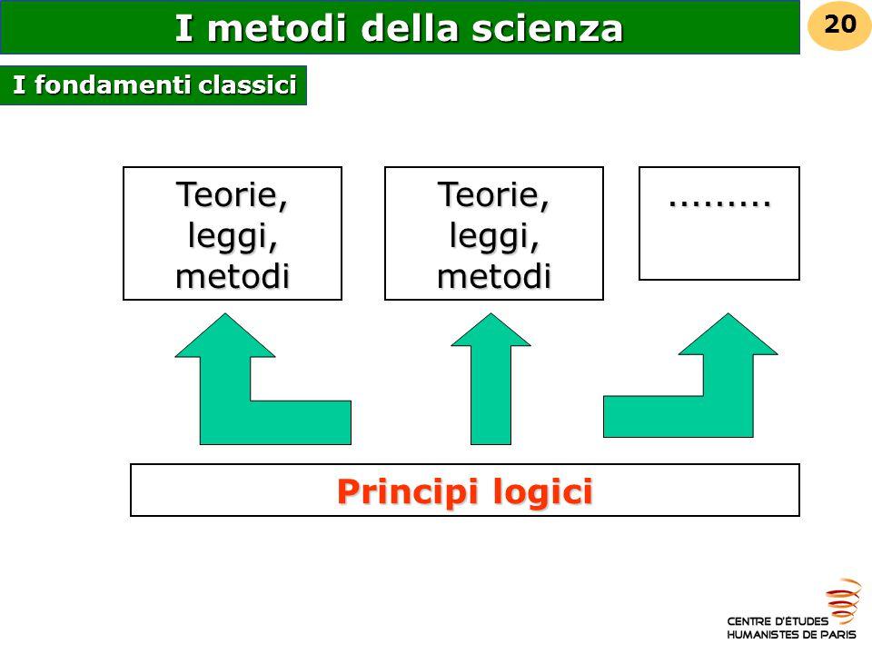 I fondamenti classici Principi logici Teorie, leggi, metodi......... 20 I metodi della scienza
