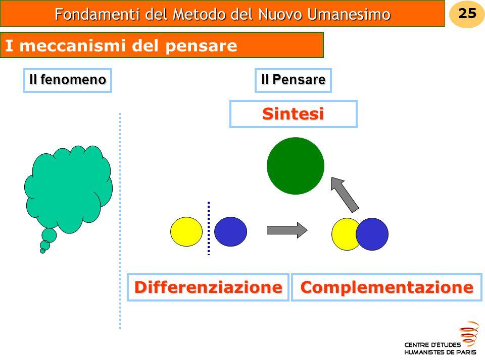 Il fenomeno Il Pensare DifferenziazioneComplementazione Sintesi I meccanismi del pensare 25 Fondamenti del Metodo del Nuovo Umanesimo
