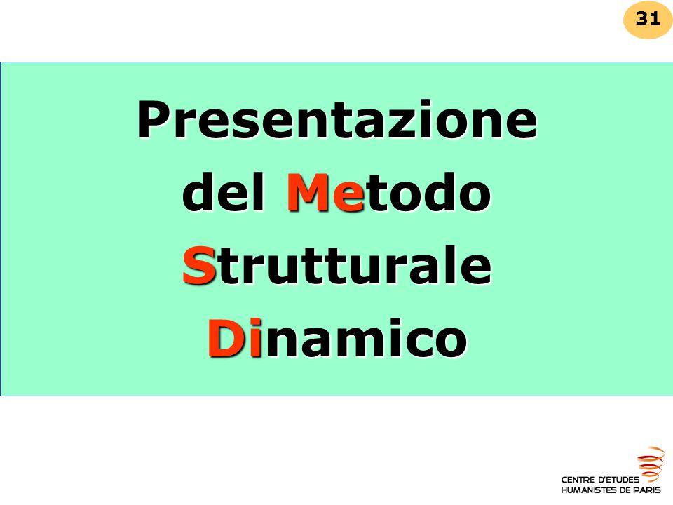 Presentazione del Metodo Strutturale Dinamico 31