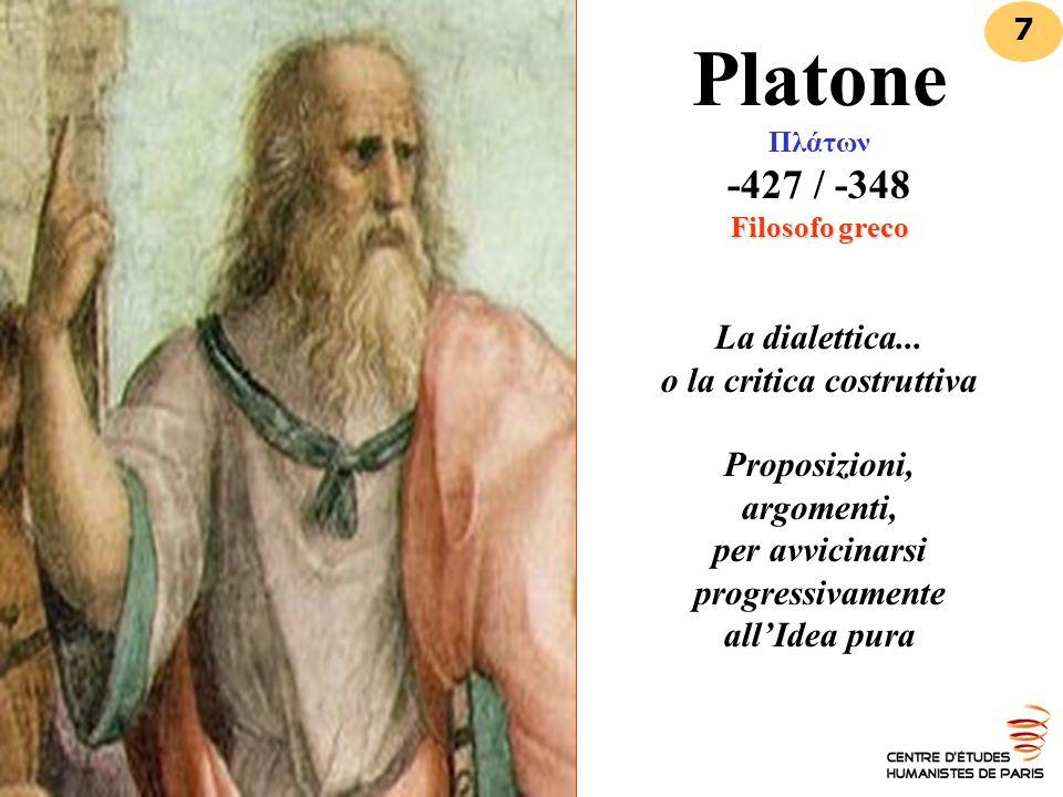 Filosofo greco Platone Πλάτων -427 / -348 Filosofo greco La dialettica... o la critica costruttiva Proposizioni, argomenti, per avvicinarsi progressiv