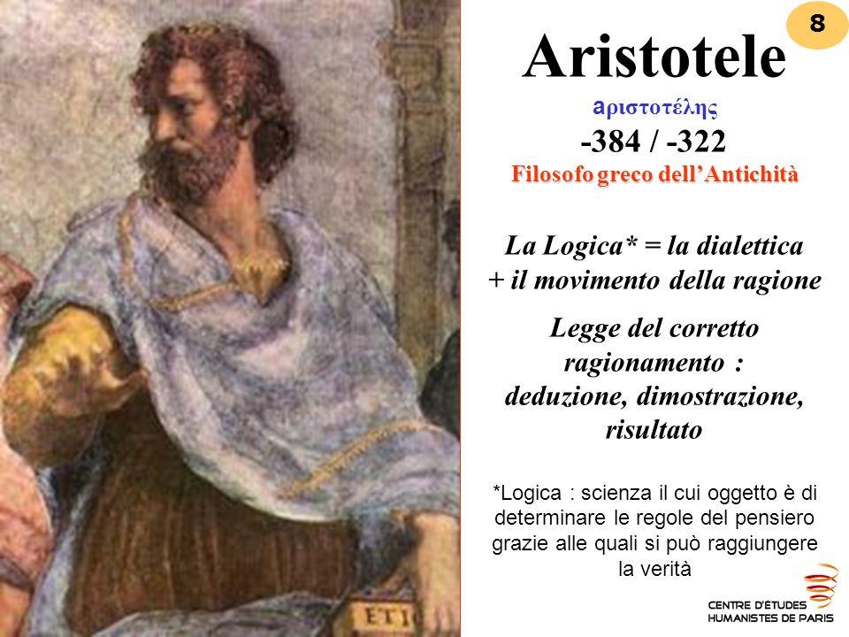 Filosofo greco dell'Antichità Aristotele a ριστοτέλης -384 / -322 Filosofo greco dell'Antichità La Logica* = la dialettica + il movimento della ragion