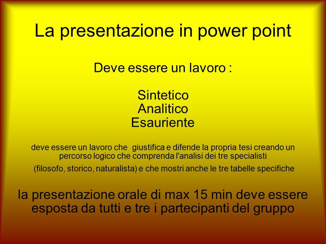 La presentazione in power point Deve essere un lavoro : Sintetico Analitico Esauriente deve essere un lavoro che giustifica e difende la propria tesi