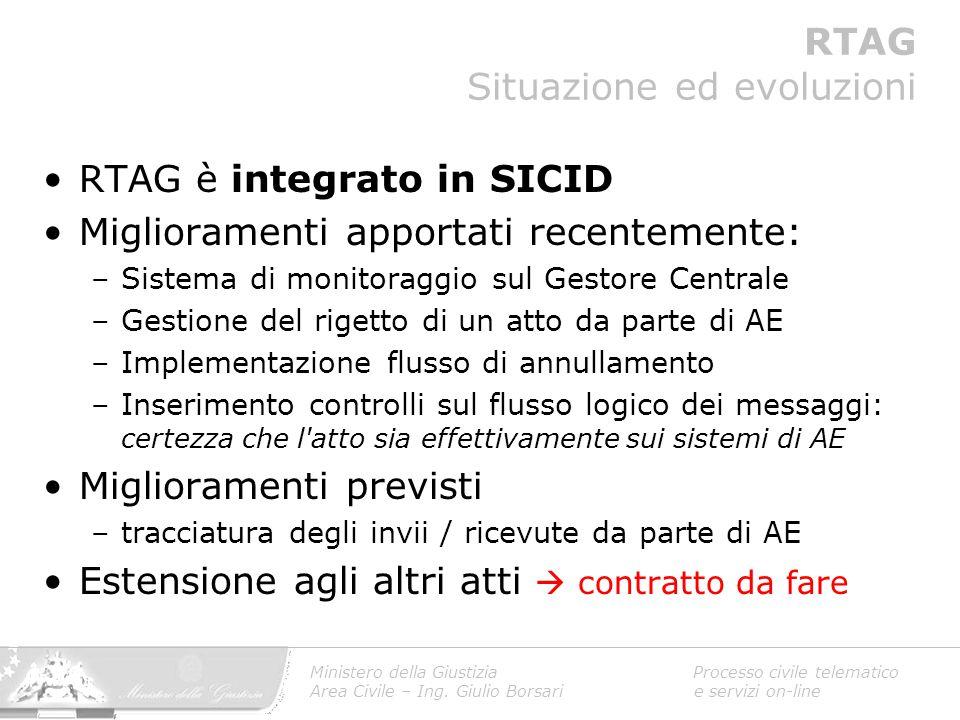 Ministero della Giustizia Processo civile telematico Area Civile – Ing. Giulio Borsari e servizi on-line RTAG Situazione ed evoluzioni RTAG è integrat
