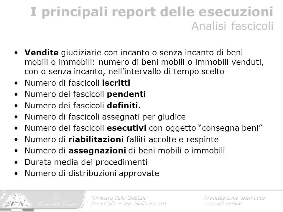I principali report delle esecuzioni Analisi fascicoli Ministero della Giustizia Processo civile telematico Area Civile – Ing. Giulio Borsari e serviz
