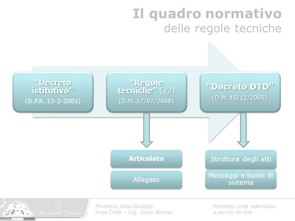 """""""Decreto istitutivo"""" (D.P.R. 13-2-2001) """"Regole tecniche"""" (v2) (D.M. 17/07/2008) """"Decreto DTD"""" (D.M. 15/12/2005) Ministero della Giustizia Processo ci"""