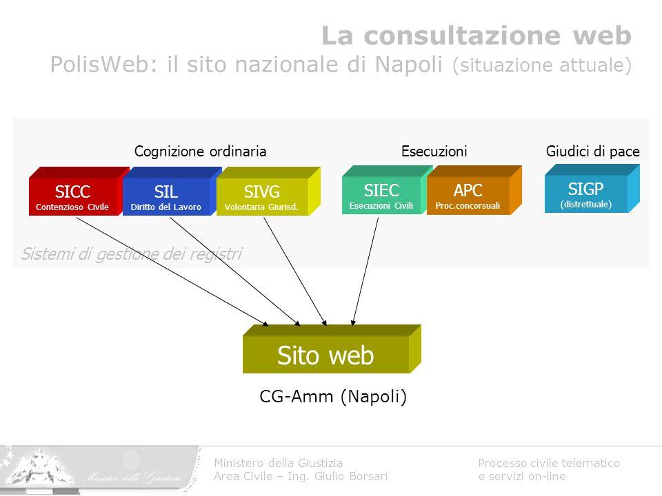 Ministero della Giustizia Processo civile telematico Area Civile – Ing.