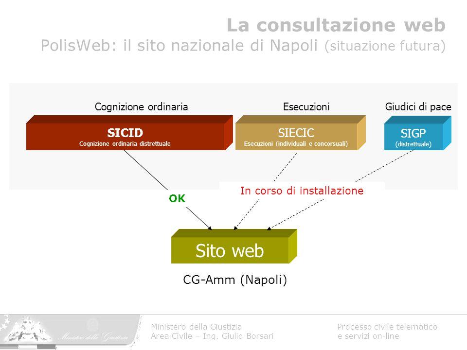Ministero della Giustizia Processo civile telematico Area Civile – Ing. Giulio Borsari e servizi on-line La consultazione web PolisWeb: il sito nazion