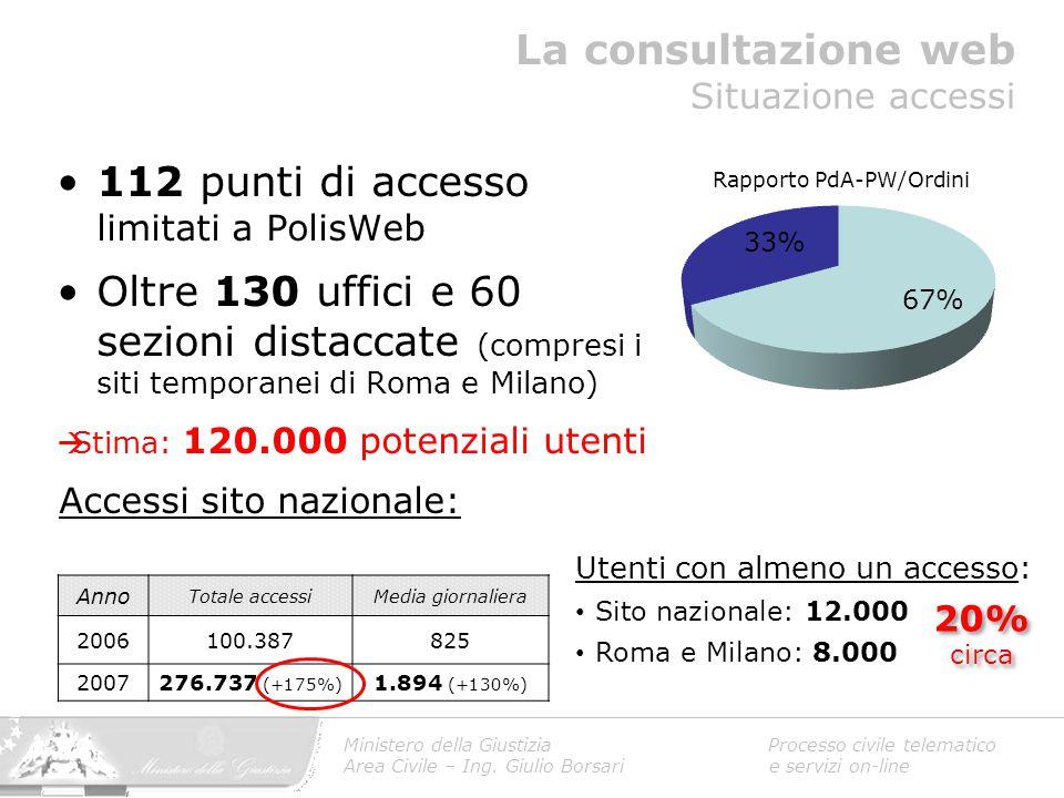 112 punti di accesso limitati a PolisWeb Oltre 130 uffici e 60 sezioni distaccate (compresi i siti temporanei di Roma e Milano)  Stima: 120.000 poten