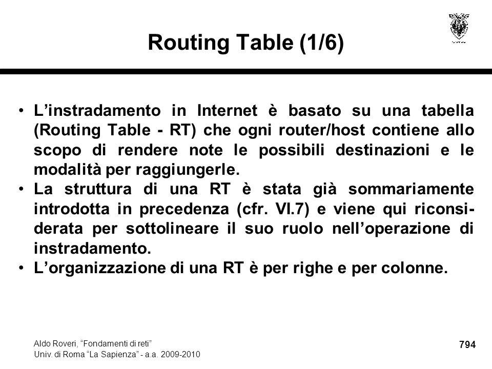 794 Aldo Roveri, Fondamenti di reti Univ. di Roma La Sapienza - a.a.