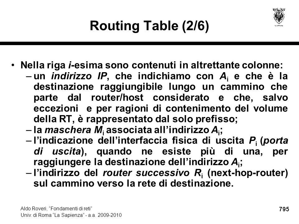 795 Aldo Roveri, Fondamenti di reti Univ. di Roma La Sapienza - a.a.