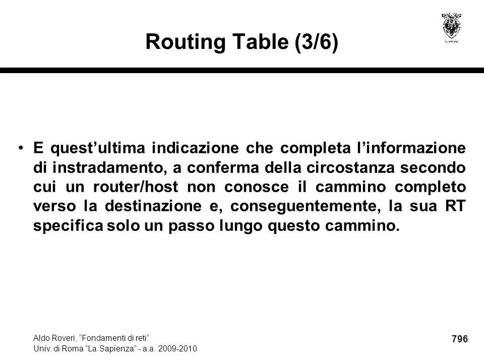 796 Aldo Roveri, Fondamenti di reti Univ. di Roma La Sapienza - a.a.