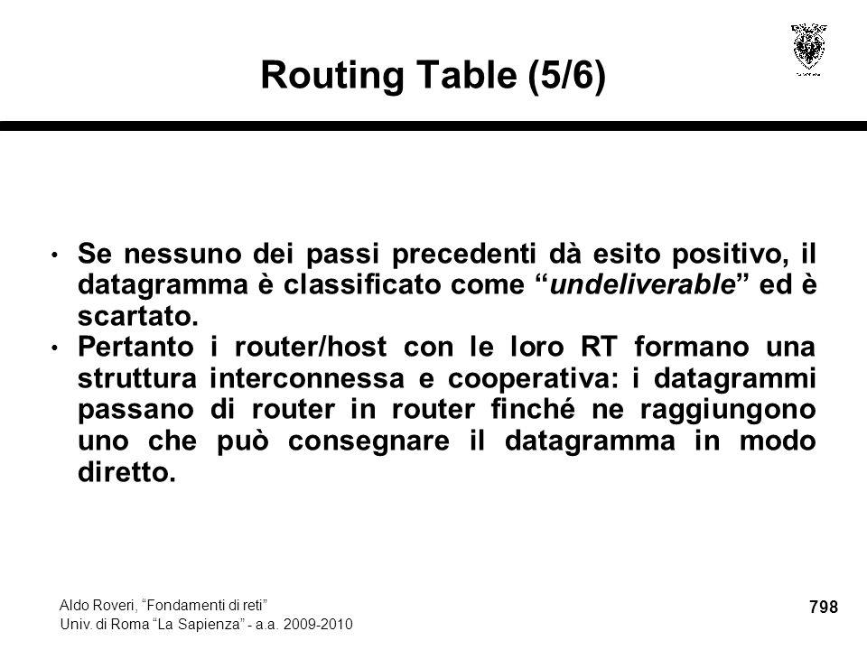 798 Aldo Roveri, Fondamenti di reti Univ. di Roma La Sapienza - a.a.