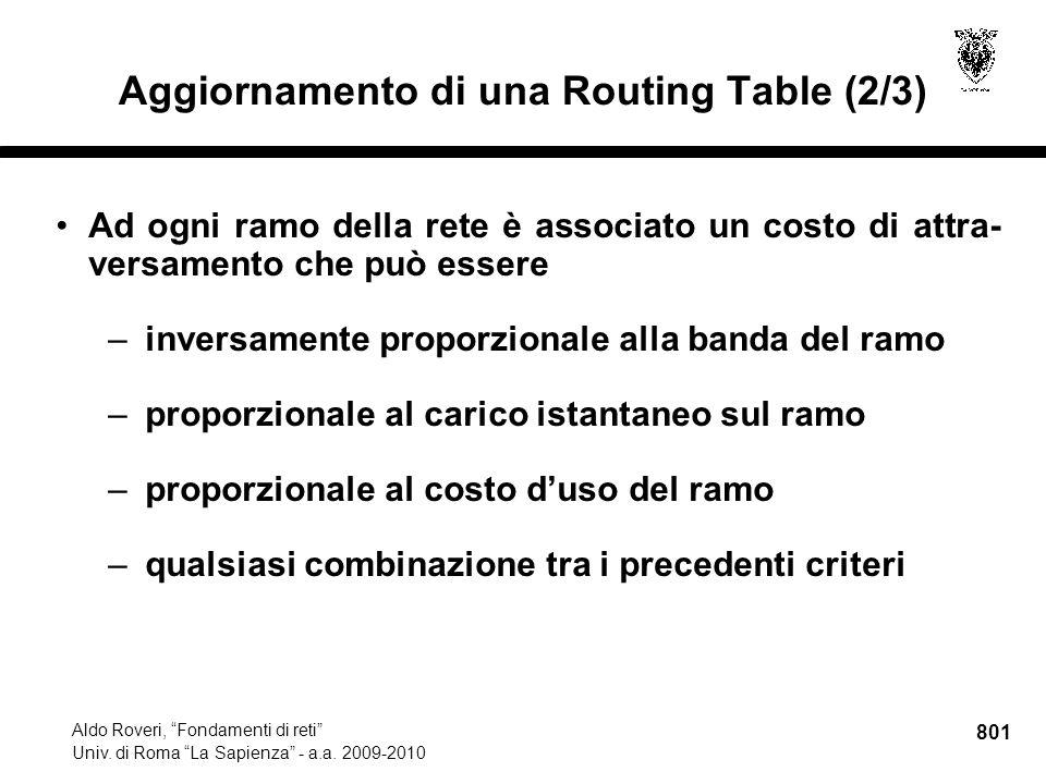 801 Aldo Roveri, Fondamenti di reti Univ. di Roma La Sapienza - a.a.