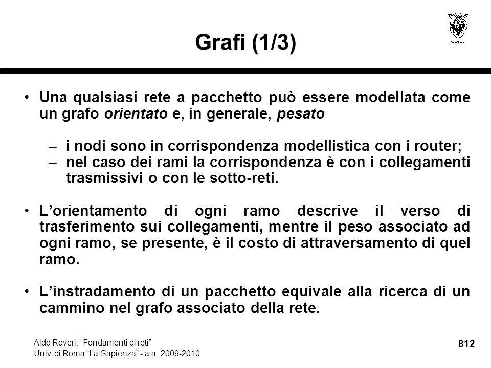 812 Aldo Roveri, Fondamenti di reti Univ. di Roma La Sapienza - a.a.