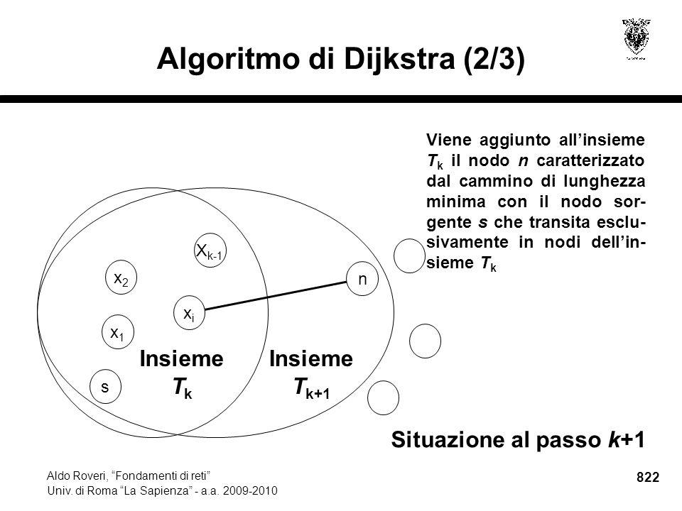 822 Aldo Roveri, Fondamenti di reti Univ. di Roma La Sapienza - a.a.