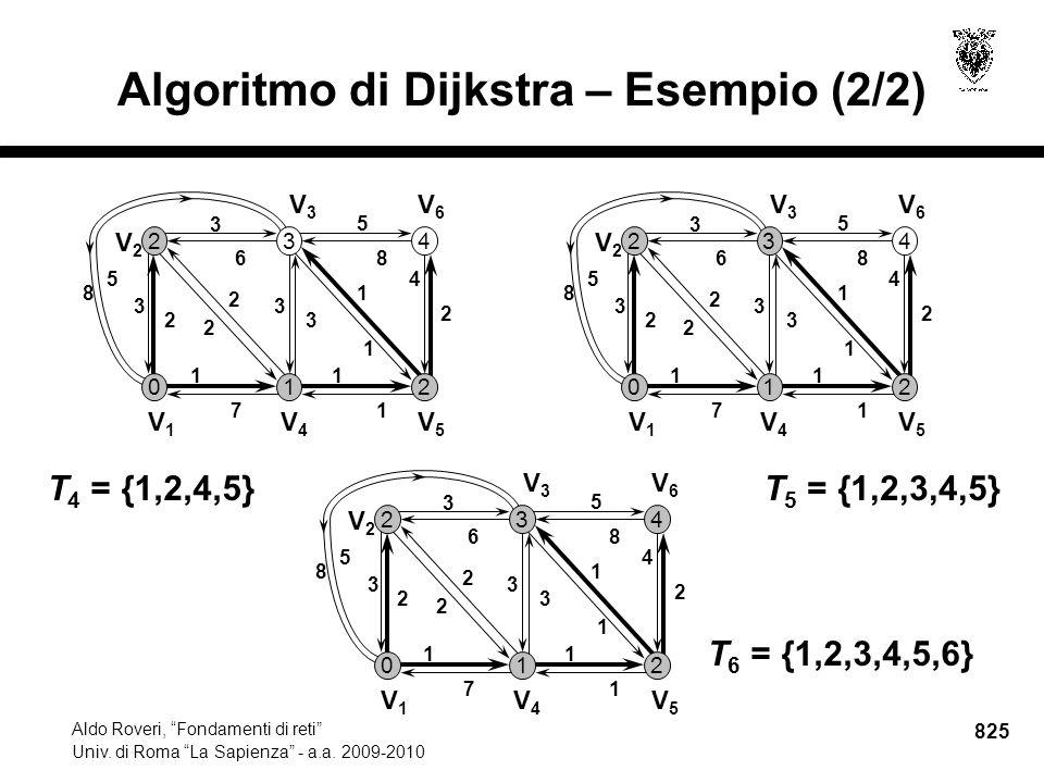 825 Aldo Roveri, Fondamenti di reti Univ. di Roma La Sapienza - a.a.