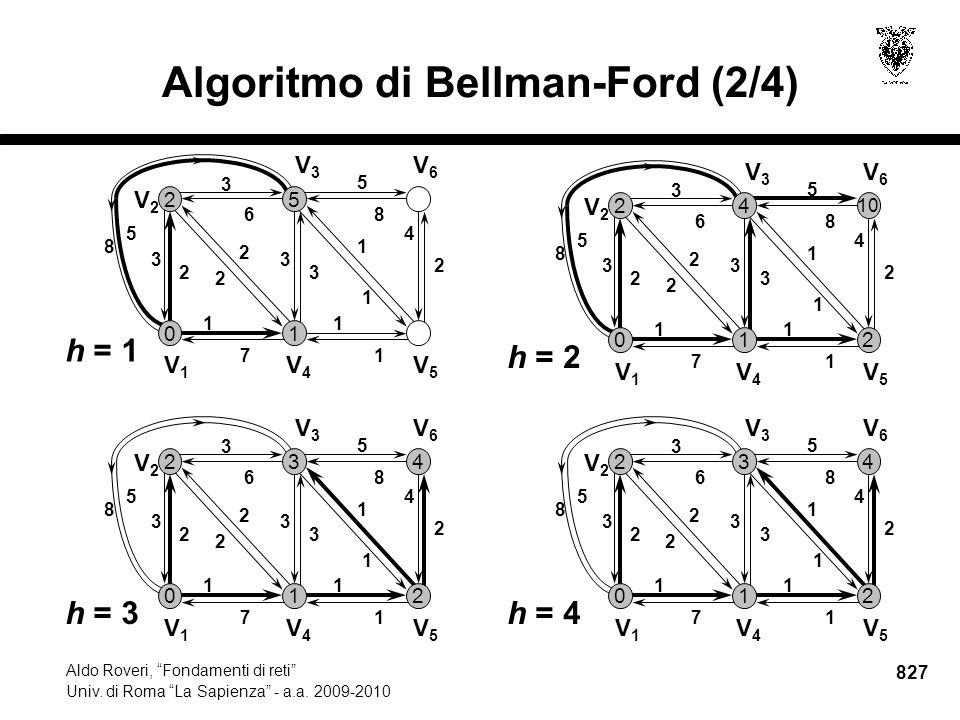 827 Aldo Roveri, Fondamenti di reti Univ. di Roma La Sapienza - a.a.