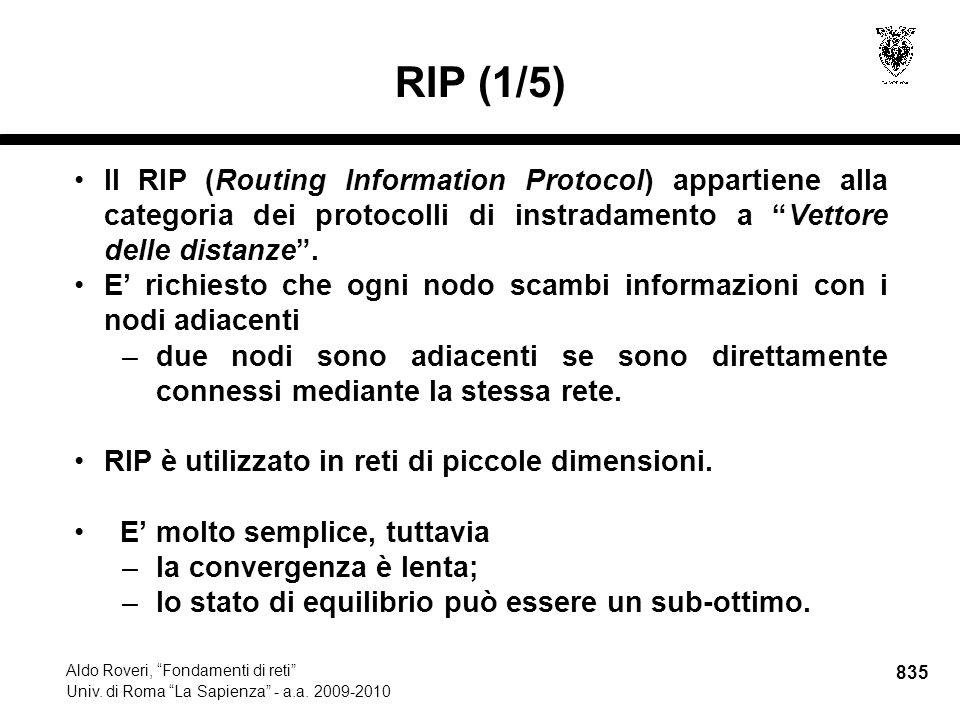 835 Aldo Roveri, Fondamenti di reti Univ. di Roma La Sapienza - a.a.