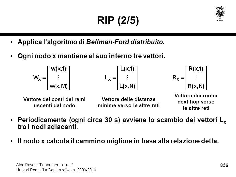 836 Aldo Roveri, Fondamenti di reti Univ. di Roma La Sapienza - a.a.