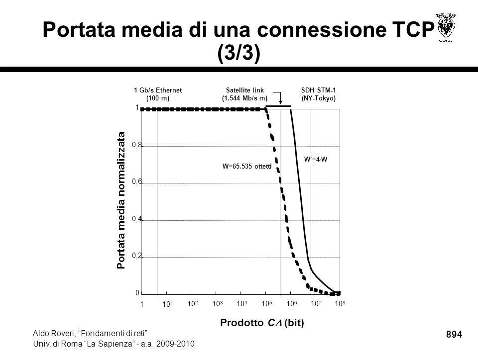 894 Aldo Roveri, Fondamenti di reti Univ. di Roma La Sapienza - a.a.