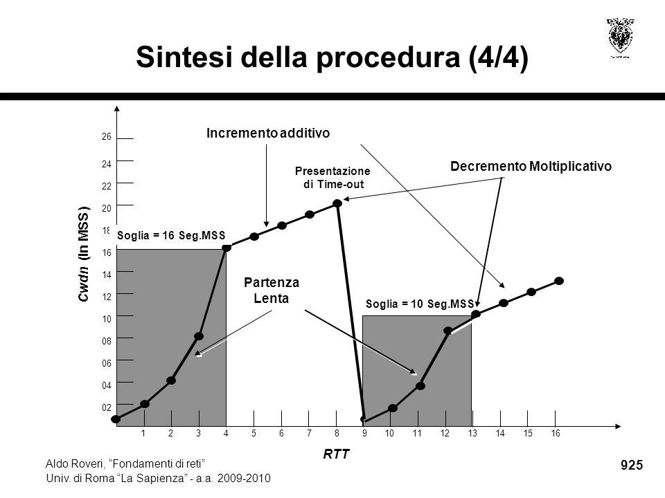 925 Aldo Roveri, Fondamenti di reti Univ. di Roma La Sapienza - a.a.