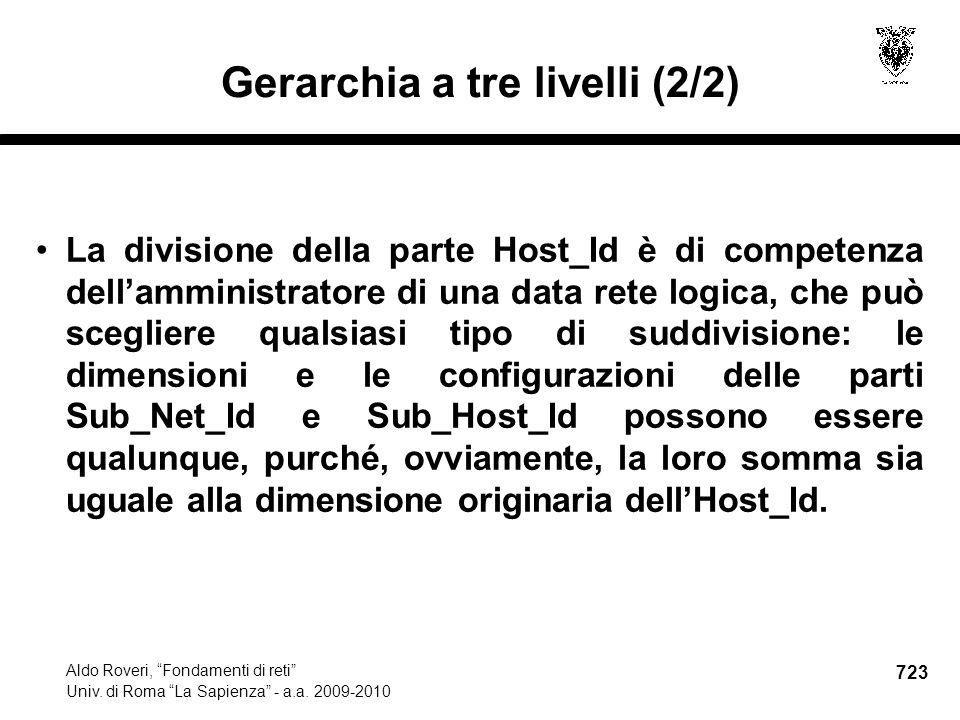 723 Aldo Roveri, Fondamenti di reti Univ. di Roma La Sapienza - a.a.
