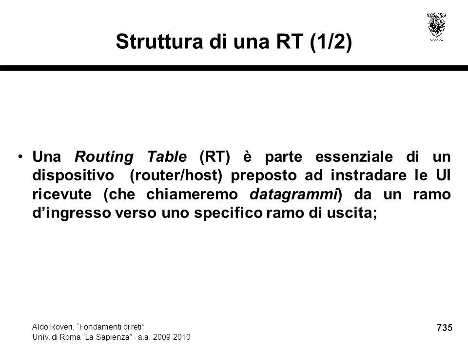 735 Aldo Roveri, Fondamenti di reti Univ. di Roma La Sapienza - a.a.