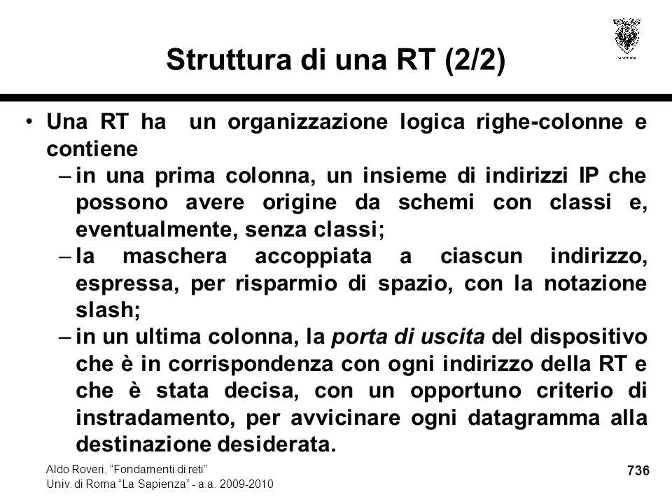 736 Aldo Roveri, Fondamenti di reti Univ. di Roma La Sapienza - a.a.