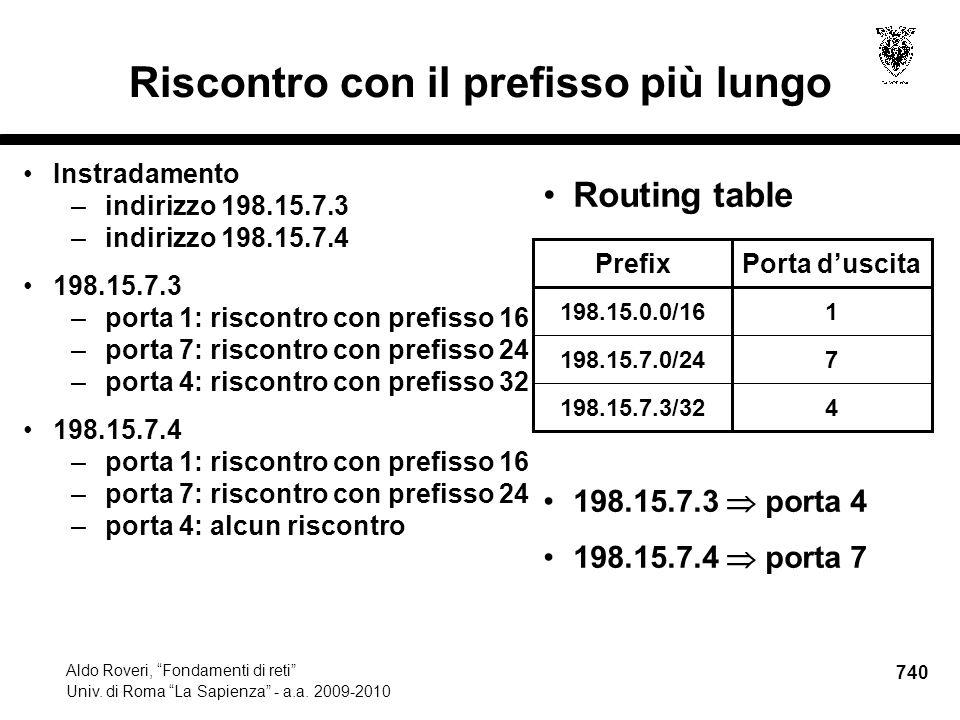 740 Aldo Roveri, Fondamenti di reti Univ. di Roma La Sapienza - a.a.