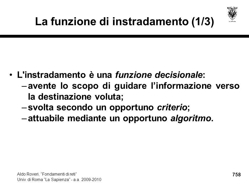 758 Aldo Roveri, Fondamenti di reti Univ. di Roma La Sapienza - a.a.
