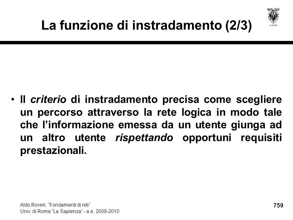 759 Aldo Roveri, Fondamenti di reti Univ. di Roma La Sapienza - a.a.