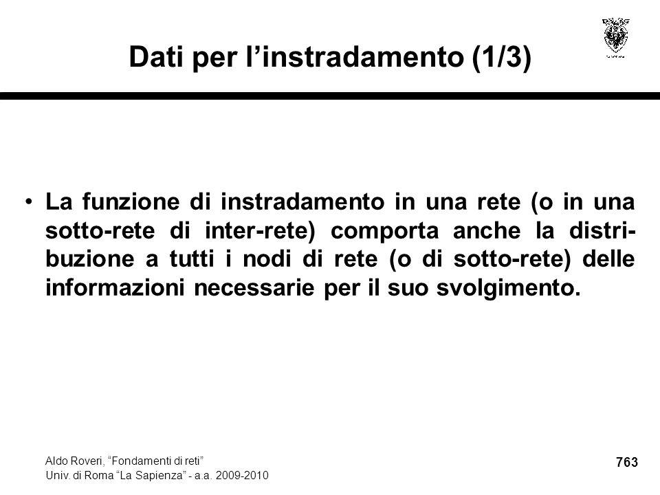 763 Aldo Roveri, Fondamenti di reti Univ. di Roma La Sapienza - a.a.